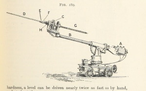 Fig. 189